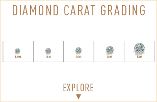 Understanding GIA Diamond Carat (weight). Learn more about how Diamond weight is determined and how it affects the overall price of the Diamond.