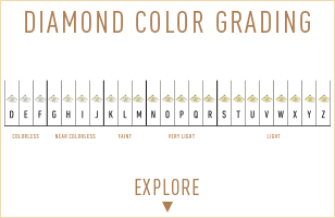 Understanding the GIA Diamond Cut Grading system. Learn more about how Diamond Cut quality is determined and how it affects the overall price of the Diamond.